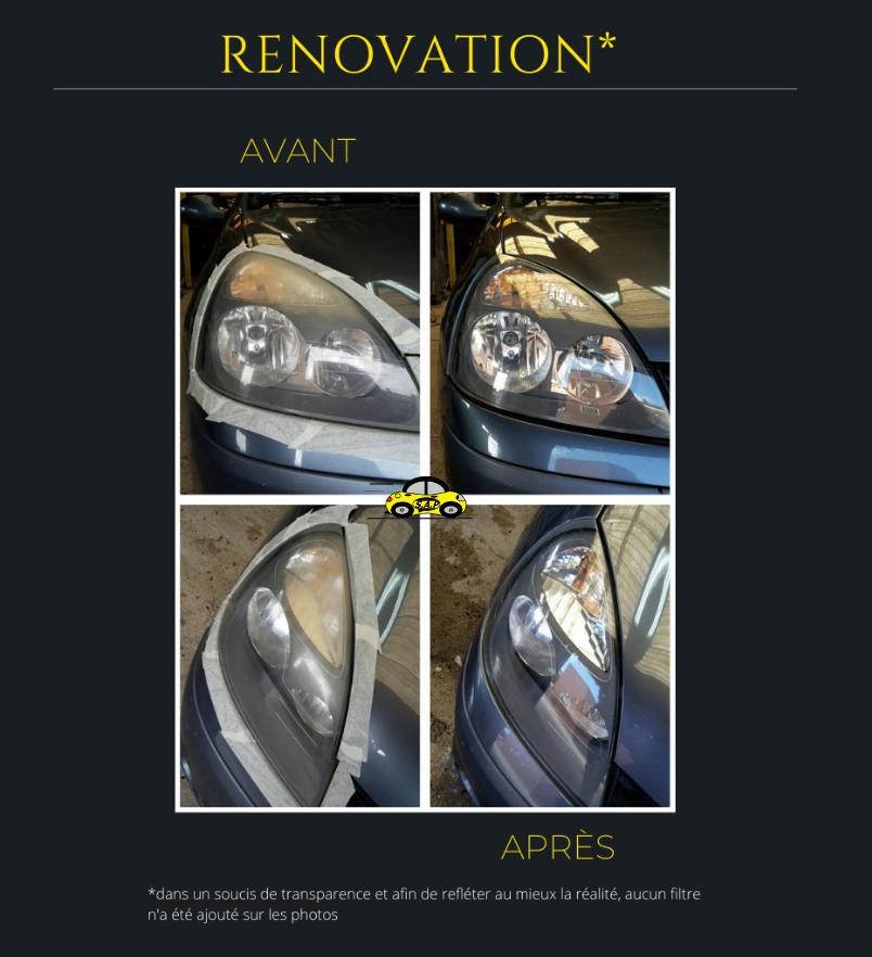 Rénovation d'optiques